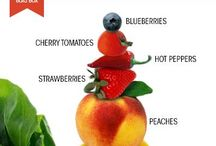 Food Facts 101 / Food facts that will empower your health. What we ingest becomes our blood.