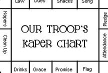 GS Kaper Charts / by Island View Service Unit