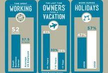 Infografias / Infographics