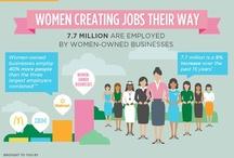 Entrepreneurship / Noticias, información y temas sobre emprendurismo y mujeres emprendedores.