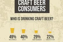 The Perfect Beer....! / Creating the Perfect Craft Beer..!