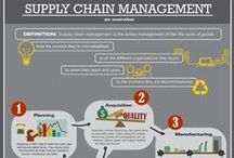 Supply Chain Management / All you ever needed to know about the widely expansive world of #SCM.