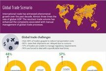 Eximdesk Infographics / A visual breakdown of various aspects of Global Trade and its management