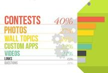 G • Infographies