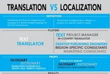 Translation & Localization