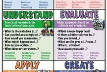 Thinking Skills / Critical Thinking Skill and Creative Thinking Skill - Tools, Techniques and Tips to improve your thinking skill