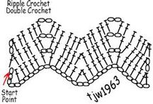 Crochet - How To / How to crochet