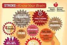 Stroke prevention / Would you spot the signs of stroke?