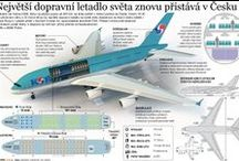 Print infographics