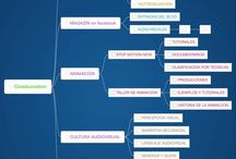 INFOGRAFÍAS #cinedumotion / Materiales y Recursos sobre lenguaje audiovisual y narrativa secuencial: http://cinedumotion.blogspot.com Infografías realizadas para Cultura Audiovisual por alumnado de Artes IES María Soliño #cinedumotion @canalartes