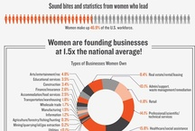 Statistics and Research for Women in Business / Data and statistics from research that is important to business women.