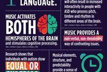 ASD/ADD/ADHD