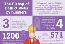 Infographics / facts and stats from around the Church of England