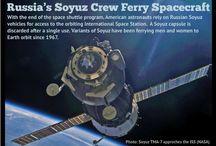 The Soyuz.
