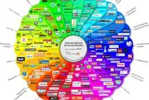 Social Media / by Guido Neumann