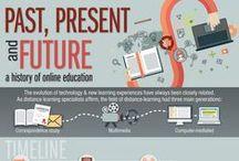 EaD e E-learning