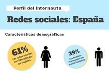 Redes sociales / Infografías, imágenes, estudios, presentaciones sobre redes sociales, estudios, estadísticas,etc.