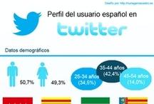 Mundo Twitter / Colección de infografías y demás cosas que he encontrado acerca de Twitter