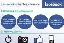 Facebook / Colección de infografías y demás estudios sobre el gigante Facebook