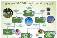 Career: Green Jobs / by Career Center