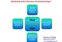 Mobile App Income System