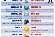 Travel infographics / De leukste en meest nuttige Travel infographics.