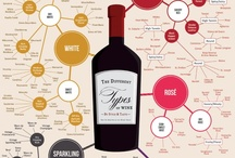 Wines I've Tried / by Tina S.
