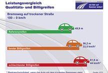 Auto und Reifen Infografiken / (Nicht unsere Inhalte, es sei denn mit Copyright gekennzeichnet.)