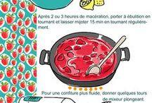 Recettes à cuisiner