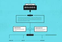Process & Design Tips
