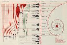 grafika fasonado - informografio / by Angelika interlinka