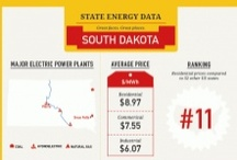 United States of Energy / As we strive to make energy more interesting and engaging, we will be sharing State Energy Data throughout the month of October. We have visual data for all 52 states… so be prepared for some serious knowledge!