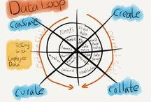 Big Data + Service Design
