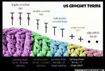 Crafts: Crochet / Just crochet stuff