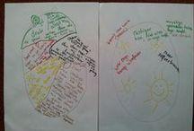 Hoofdopruimen kinderen / Iedereen heeft een eigen en uniek hoofd.  Deze pagina is gevuld met tekeningen HOE kinderen het eigen hoofd ervaren, HOE ze het zouden willen en NA de coaching met de MatriXmethode.