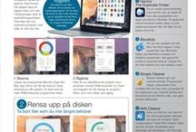 Imac, Iphone og iPad
