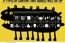 Social Media Marketing / by Fabian Herrera