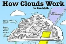 Weather Science / How does the water cycle go again?
