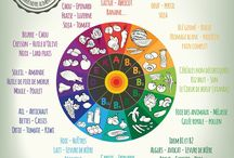 Manger sainement  / Pour être en forme