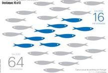 Infographics - Visualisation de données / infographic - infographie - graphisme d'information. Dataviz