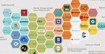 #InsurTech #AssurTech / HealthCare Insurance ° InsurTech ° Insurance Digital Growth