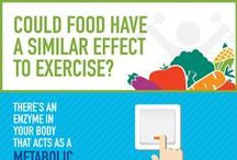 Intriguing Infographics / Insights into the world of nutrition, health and wellness.