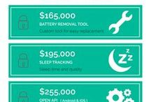 Névo Stretch Goals / Follow our Stretch Goals from our indiegogo campaign in pictures! www.igg.me/at/nevo