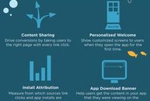 Webprogr Mobile App Infographics / Mobile app Infographics for development in Android, iOS and cross platform