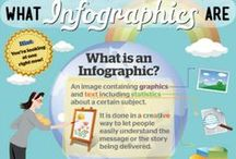 Infographics / An infographic (information graphic) is a representation of information in a graphic format designed to make the data easily understandable at a glance.