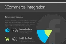 Marketing & E-Commerce Infographics / by ATEC CS