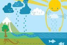 Klimaat en weer