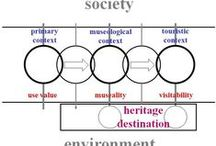 Museums / museology / Museums and the construction of museums