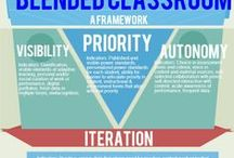 Blended and Flipped / blended learning, flipped classroom