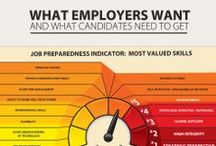 What Employers Want